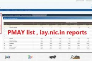 Indira Gandhi aawas Yojana list 2020, iay.nic.in 2020-21 List, Pmay List,iay.nic.in reports