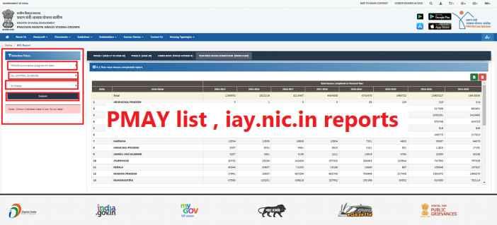 pmay list bihar प्रधानमंत्री आवास योजना 2020, iay.nic.in reports