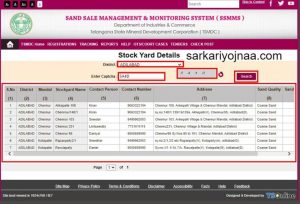 Stock Yard Contact Details